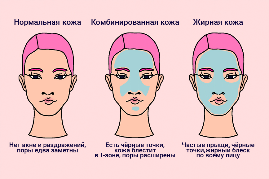 Как определить свой тип кожи лица: нормальная, жирная или комбинированная